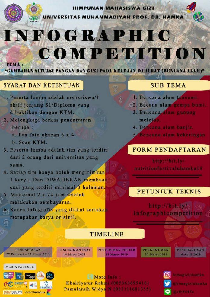 Event Infographic Competition UHAMKA